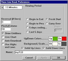 Point And Figure Charting Preferences Linn Software