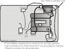 grounding negative system battery mounted in front engine grounding