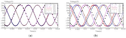 awesome three phase induction motor winding diagram