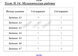ГДЗ контрольные работы по физике класс Бобошина Масса и плотность Тест 7 Сила Тест 8 Повторение тем Взаимодействие тел Масса и плотность Сила Тест 9 Давление Тест 10 Давление жидкостей и газов