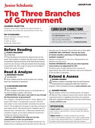 Jobs Of The President Free Middle School Teaching Resources