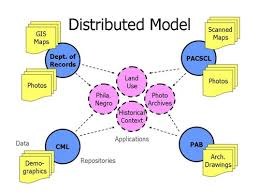 control4 network diagram on control4 images free download wiring Control4 Dimmer Wiring Diagram distributed application model control4 network diagram whole house audio wiring diagram control 4 switch wiring diagram control4 dimmer switch wiring diagram