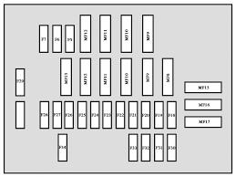 peugeot 607 (1999 2004) fuse box diagram auto genius inside 2001 chrysler lhs fuse box diagram at 1999 Chrysler Lhs Fuse Box Diagram