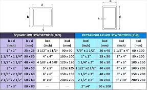 Rectangular Tube Dimensions Chart Steel Box Tubing Sizes Griggsrecoil Co