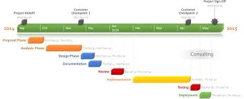 Project Timeline Creator Gantt Chart Made With Project Management Software Books
