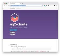 Angular Chart Js With Ng2 Charts Codingthesmartway Com