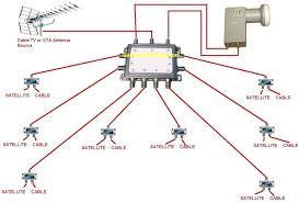 satellite fuse diagram wiring diagram list satellite fuse diagram wiring diagram info satellite fuse diagram