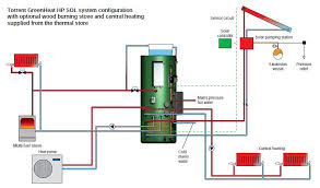 electric heat sequencer wiring diagram images system diagram in addition electric heat sequencer wiring diagram