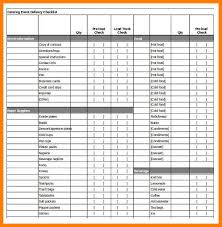 8 Event Checklist Excel Template Business Opportunity Program
