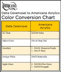 Ceramcoat Color Chart Tips Tricks Links