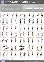 Resistance Tube Workout Chart Wonderful Resistance Band Workout Poster And Inspiring Ideas