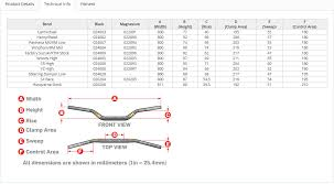 Pro Taper Bend Chart Related Keywords Suggestions Pro