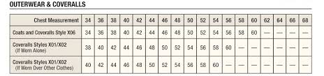 Carhartt Size Chart Mens 33 Unusual Mens Coverall Size Chart