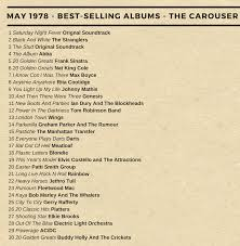 Best Rock Records Of The May 1978 Music Chartsthe Carouser