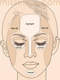 makeup contour plan for las like myself who are rocking a seriously round face
