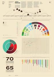 Cool Charts Information Design Infographic Information