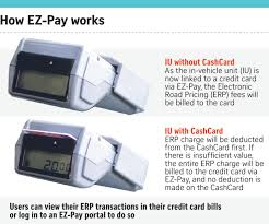 on top of the convenience factor motorists no longer need to worry about topping up their cashcards this will allow them to better track their movements