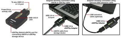 usb 3 0 to esatap adapter for port multipliers that supports individual drive configuration the usb 3 0 esatap adapter can add multiple individual esata devices to your system