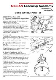 manual engine zd30 nissan 40