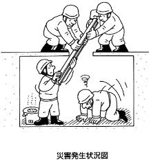 職場のあんぜんサイト労働災害事例