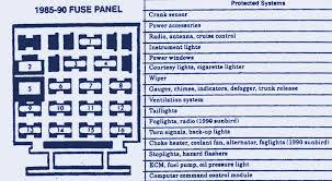 31 inspirational 1993 chevy cavalier fuse box diagram myrawalakot 2004 bmw x5 3.0i fuse box diagram at 2004 Bmw X5 Fuse Box Diagram