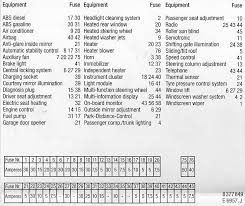 bmw e39 fuse box guide wiring diagram 2002 Bmw X5 Transmission Diagram Wiring Schematic BMW Wiring Diagrams Online