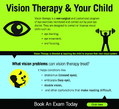 Double Vision Test Chart Vision Therapy Specialists In Round Rock Tx
