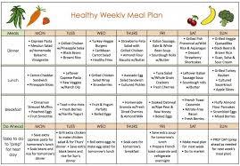 Calories Diet Chart Weight Gain 1200 Calorie Diet Plan For Healthy Weight Loss Blog Health