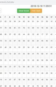 Skillful Satta King Online 3 Month Chart Satta King Result