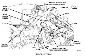 inspirational 2006 chrysler pacifica engine diagram wiring library great 2006 chrysler pacifica engine diagram fuse box wiring library knock sensor location mechanical problem 6