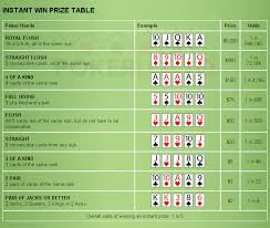 Poker Winning Order Chart Poker Lotto Instant Winning Michigan Lottery Connect