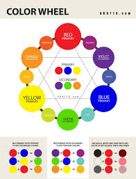 Colour Mixing Chart Pdf Color Mixing Guide Sprievodca Graf1x Com In 2019 Color