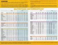 Mcdonalds Calorie Chart Mcdonalds Fast Food Calorie Chart Which Fast Food Meal