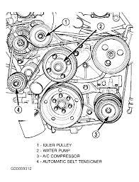 2001 dodge viper serpentine belt routing and timing belt diagrams rh 2carpros lamborghini aventador ford