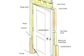 wheelchair door width requirements minimum effective clear