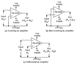 methods of using the op amp as a high gain open loop linear dc amplifier