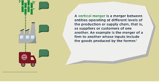 Vertical Merger Example Merger And Acquisition