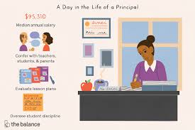 good jobs for students in high school elementary middle or high school principal job description