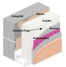 external wall insulation homeowner information