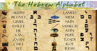 the hebrew alphabet intended for hebrew letters meaning