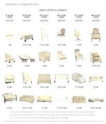 Upholstery Fabric Calculator Furniture Upholstering Fabric