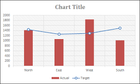 Add Horizontal Line To Excel Chart How To Add A Horizontal Line To A Chart In Excel Target