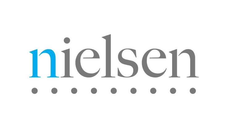Nielsen Official Job Recruitment – Diploma/Graduate/Postgraduates