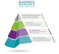 Bmips Blackrock Managed Index Portfolios Blackrock