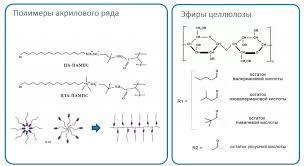 Молекулярные свойства различных гребнеобразных полимеров с  6 июня 2017 г в 13 30 ауд 314 состоится предзащита кандидатской диссертации