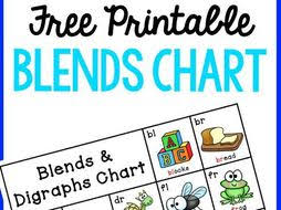 Blends Digraphs Chart
