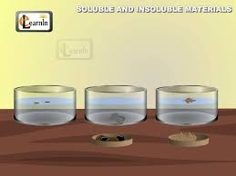 Soluble Or Insoluble In Water Chart Soluble And Insoluble Materials Experiment Elementary Science