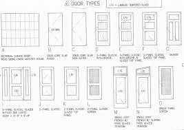 DOOR TYPES_L