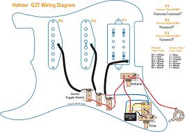 guitar wiring diagram 2 humbucker 1 volume 1 tone unique guitar guitar wiring diagram 2 humbucker 1 volume 1 tone unique guitar wiring diagrams 3 pickups unique