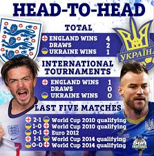 In its first ever euro quarterfinal, ukraine will be tasked with facing an england side that is favored to reach the. Xzjtnrqby7fghm